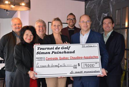 La Classique de golf Simon Painchaud récolte 19 000$ pour Centraide