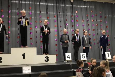 La compétition de gymnastique de Montmagny est annulée